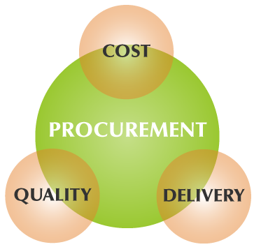 procurement-icon